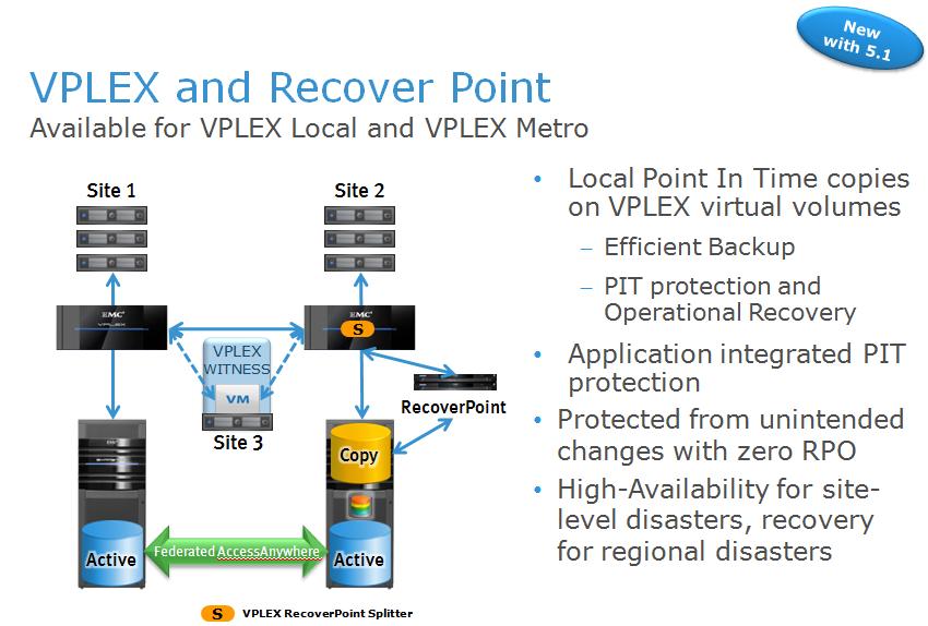 VPLEX + RecoverPoint = True   pureVirtual
