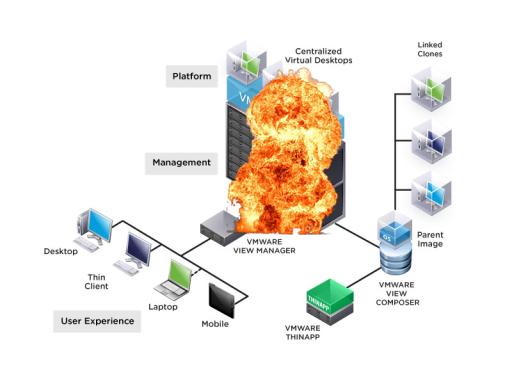 VMware-View-Diagram-large-edited