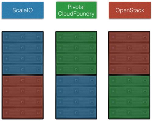 Razor Server Locality with LLDP example
